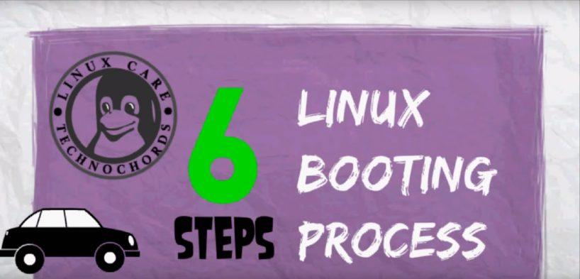 linux-booting-process-6-steps - TechnoChords SoftwareTechnoChords